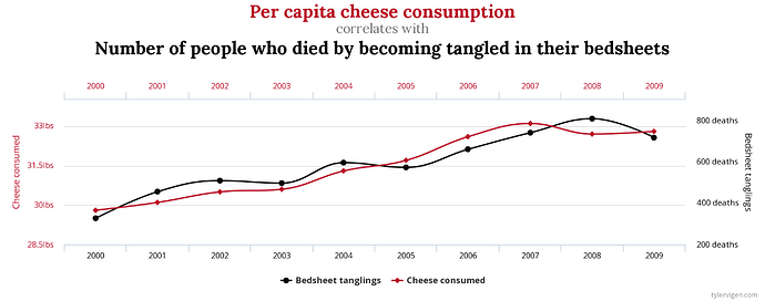 per-capital-cheese