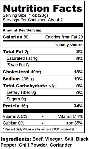 KB%20Nutritional%20Panel%20w%3A%20ingredients%202%3A8%3A18