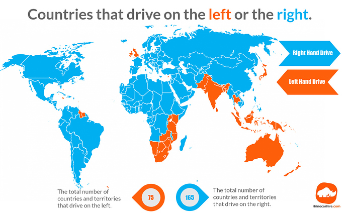 Which-Countries-Drive-Left-or-Right-Large