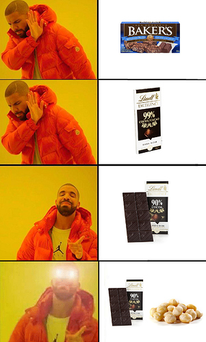 chocolate%20meme%20