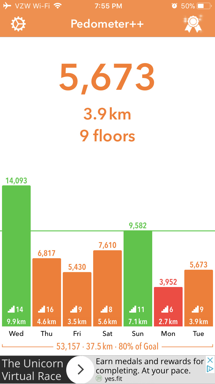 Am I Sedentary Or Lightly Active Ketogenic Forums