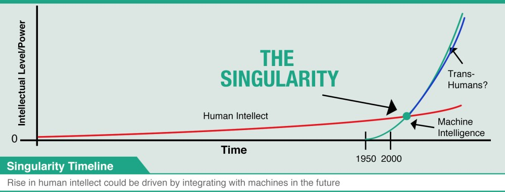 singularity2