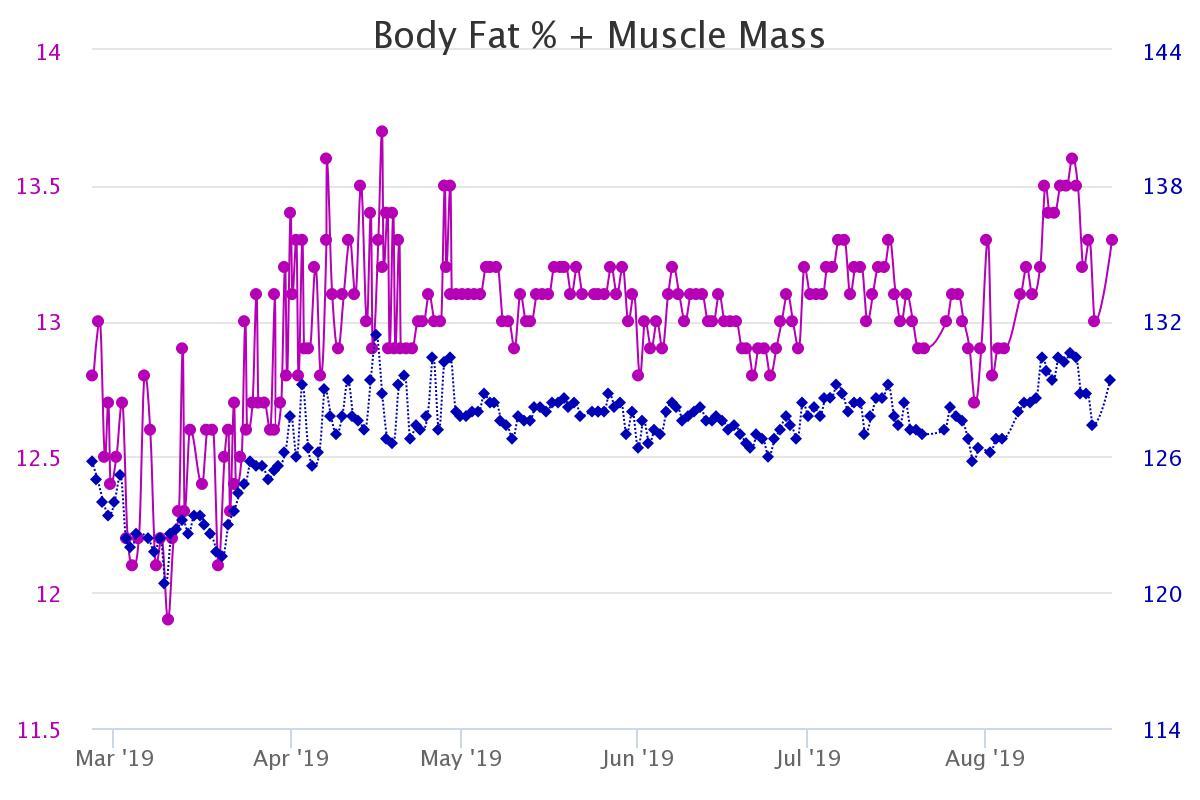 chart%20(2)