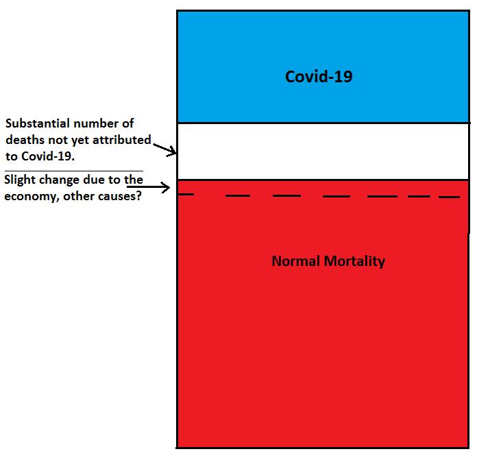Covid19gap