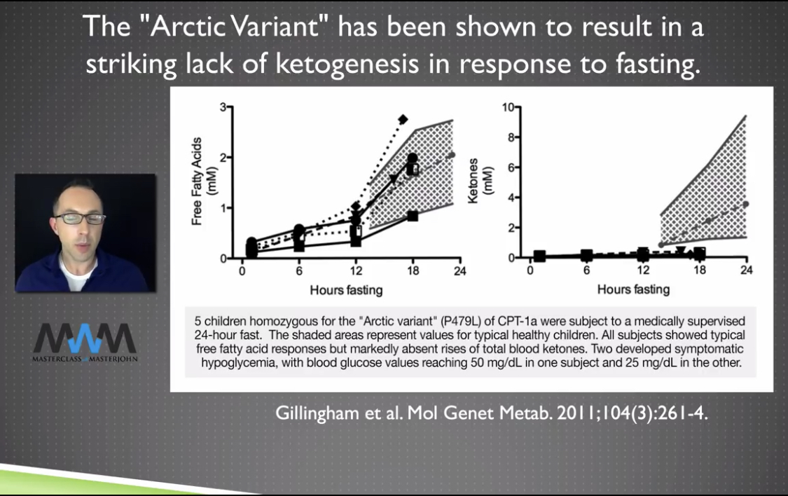 Inuit Genetics Show Us Why Evolution Does Not Want Us In Constant Ketosis -  Resources - Ketogenic Forums